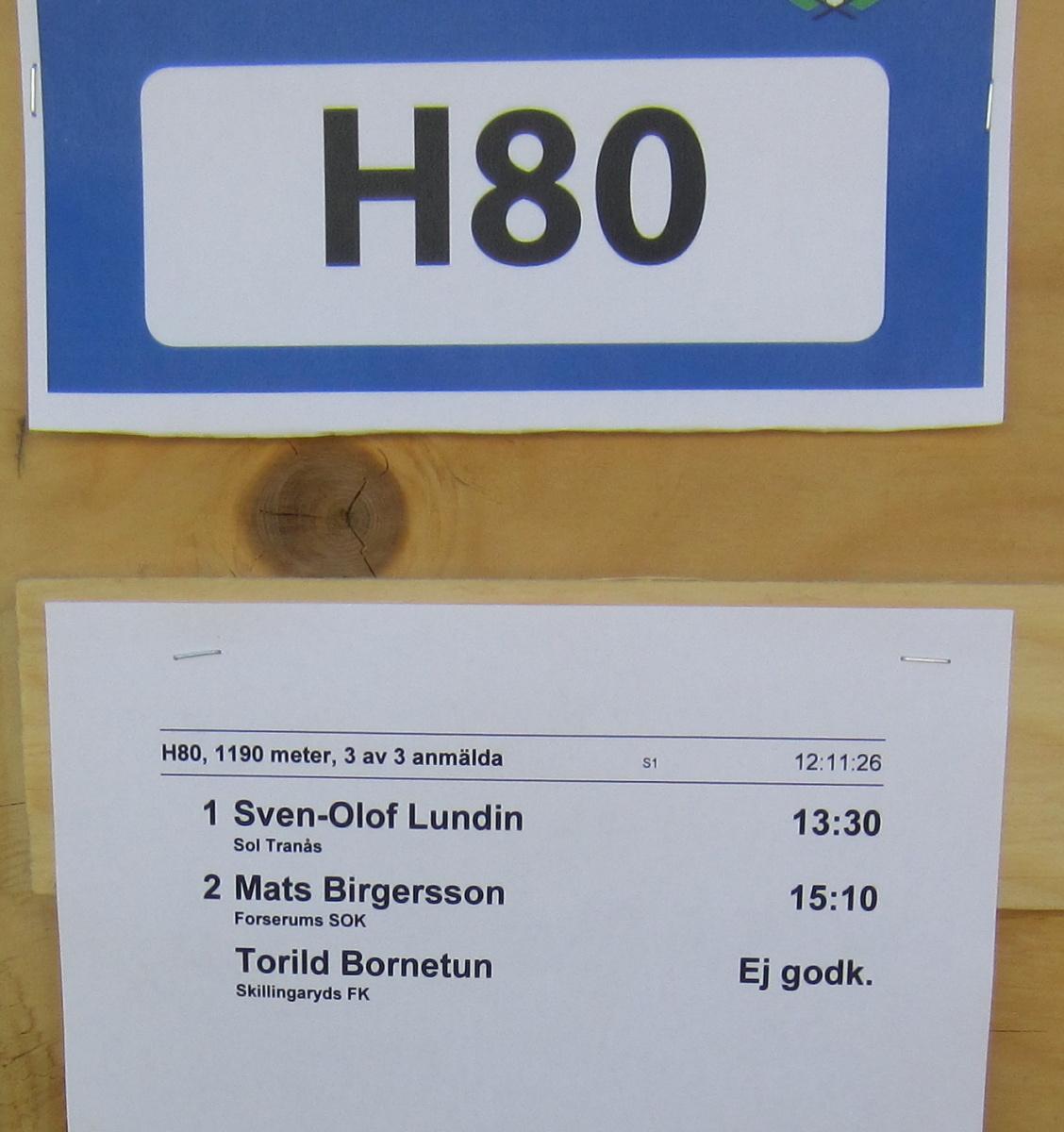 I H 80 blev det en oväntad seger för Sven-Olof med Mats på andra plats efter det att vår gamla ordförande i distriktet Torild gjort ett misstag.